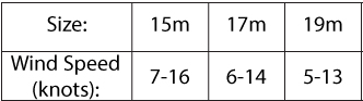 2016 CrazyFly Cruze Wind Range Table