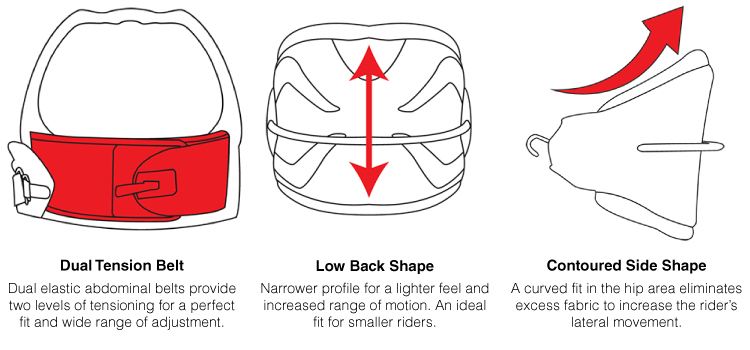 2016 Naish Boss Harness Shaping Features